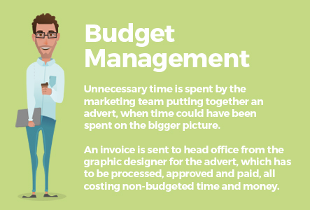 NicheCom design and print portal budget management